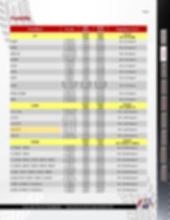 TireBooties Forklift Part Information