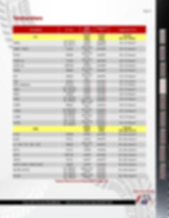 CB-HWT Parts Information