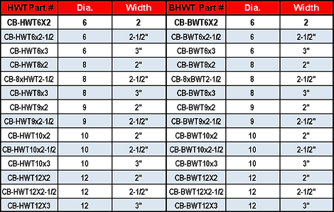 HWT/BHWT CasterBootis Part List
