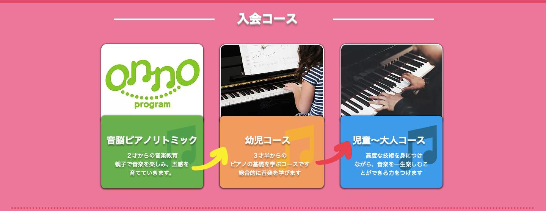 千歳船橋 ピアノ教室