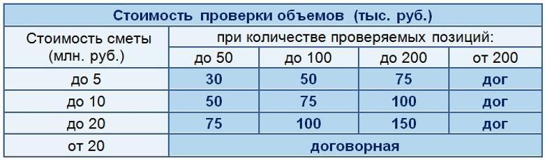цены смета объемы.jpg