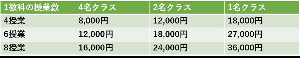 2020春期価格.png