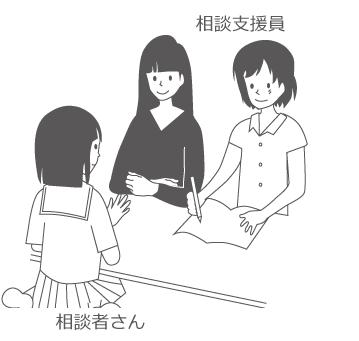 PAPSメルマガ vol.71 ぱっぷすの相談面接の流れについて