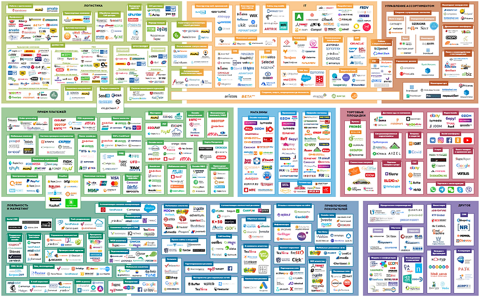 Ecosystem_2019-web.png