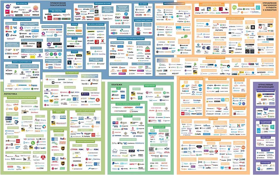 ecosystem_2021.jpg