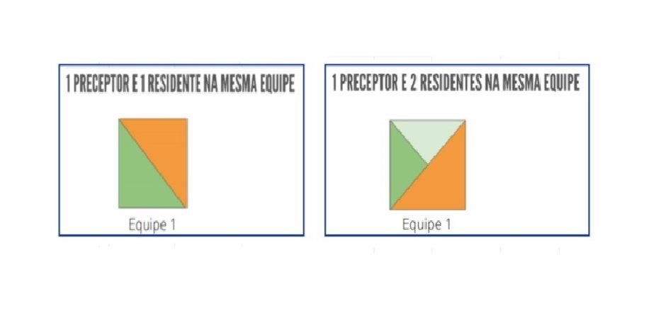modelo preceptoria.jpg