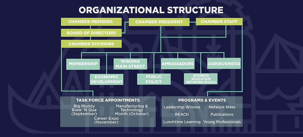 Org Structure- New.jpg