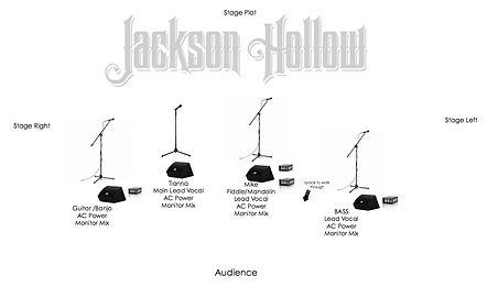 JH Stage Plot.jpg