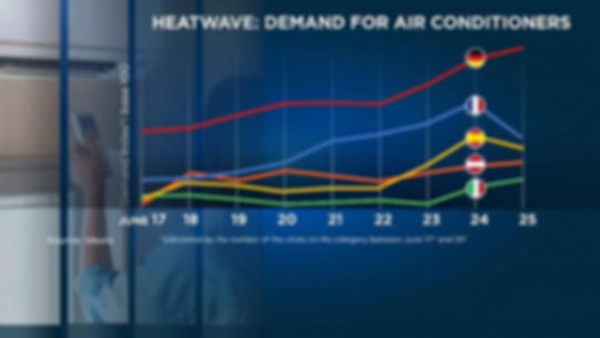 Ventes de ventilateurs Europe.jpeg