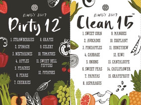 2017 Dirty Dozen/Clean Fifteen