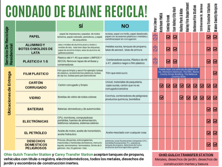 County Recycling brochure - Spanish.png