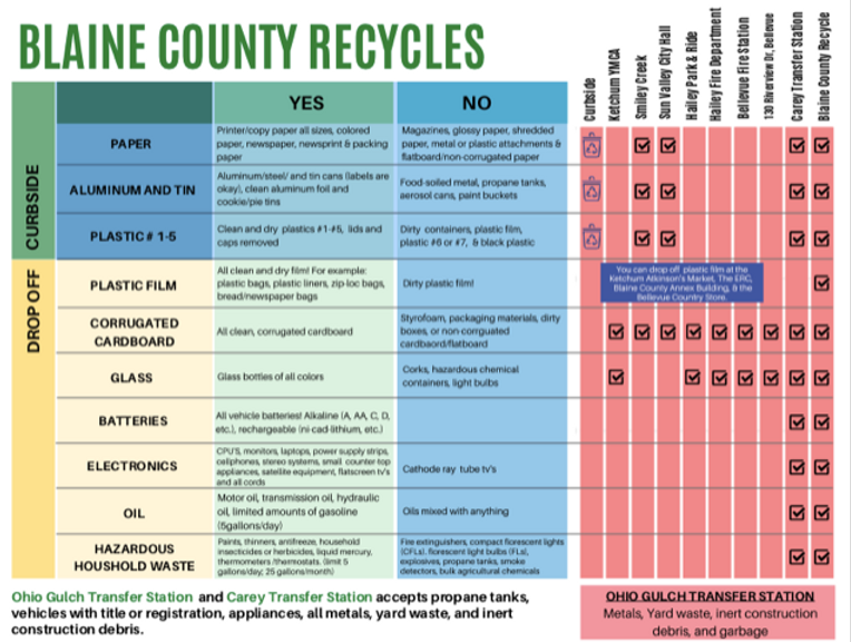 County Recylcling Brochure - English.png