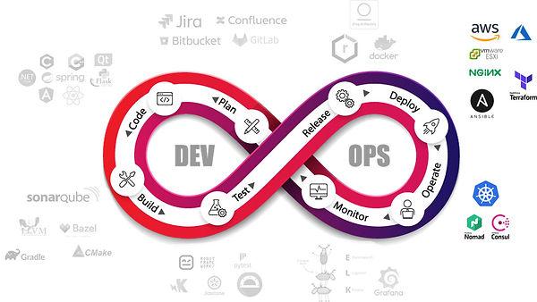 Infrastructure-DevOps-toolbox-Nalys.jpg