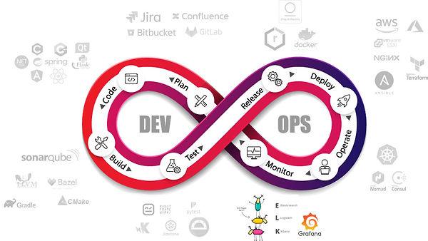Monitoring-DevOps-toolbox-Nalys.jpg