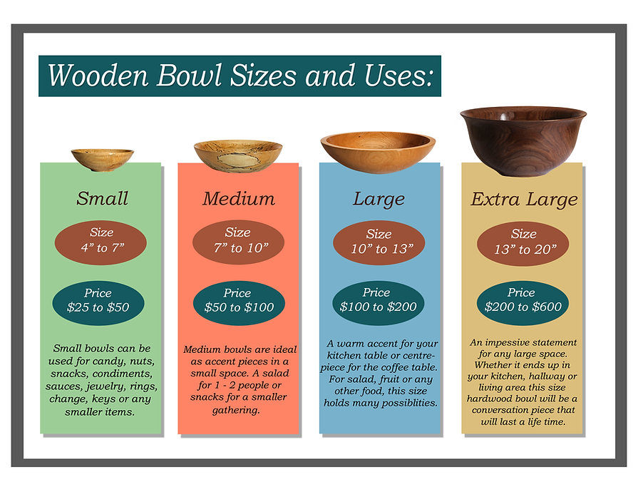 Bowl Uses and Sizes final.jpg