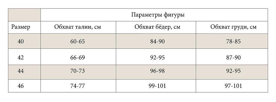 Размерная_сетка_coats_Монтажная область