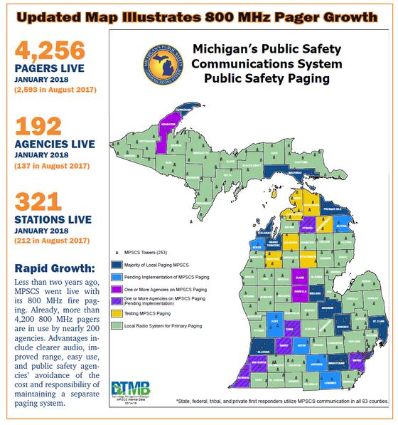 P25 Paging Booming in Michigan!