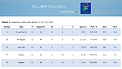 Div 2 Rd 15.PNG
