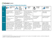 Helpful Network Narratives for Collabora
