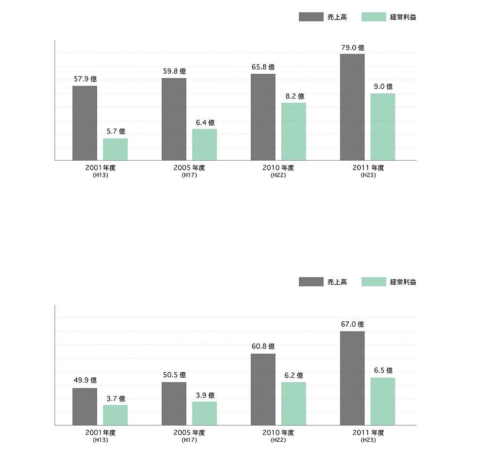 業績グラフ.jpg