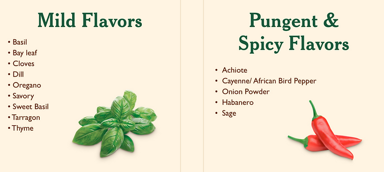 Alkaline Spices.PNG