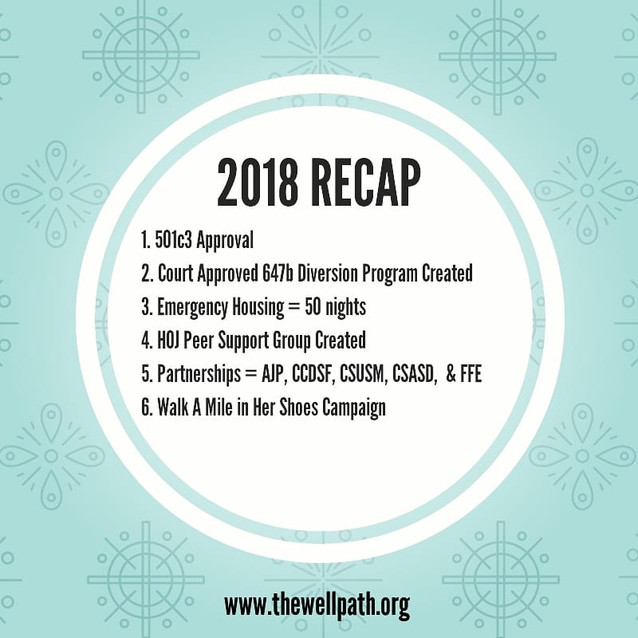Review of Our Year in 2018