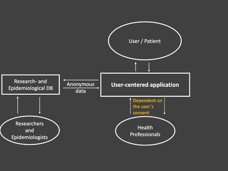 User - centered application to prevent epidemics?