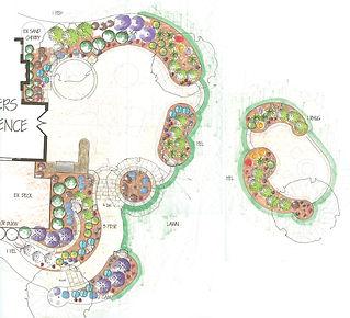 Color Landscape Plan