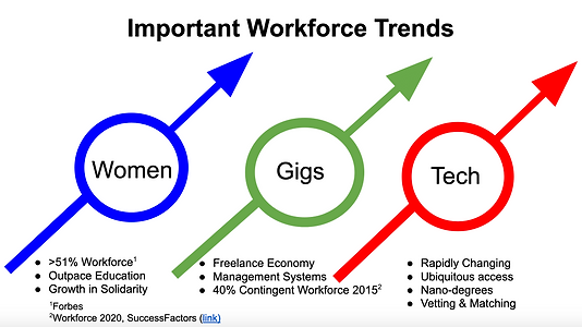 Workforce Trends.png