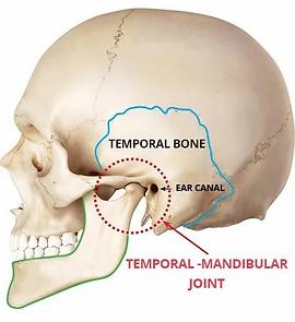 tmj-symptoms-640w.webp