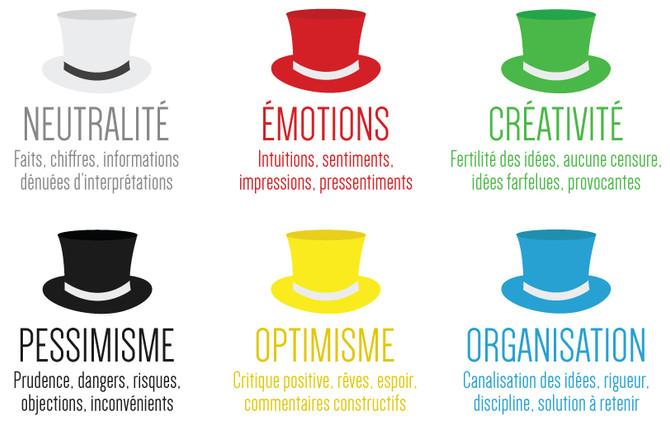 Les 6 chapeaux