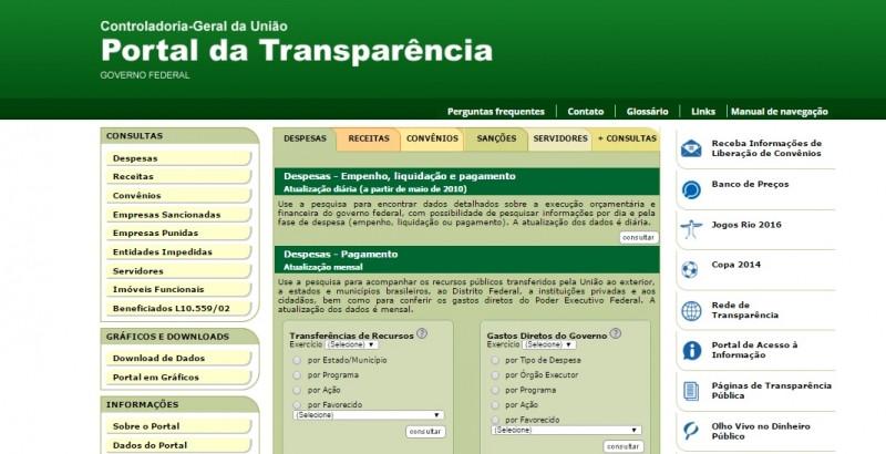 Portal da Transparência bate recorde de acessos em 2016