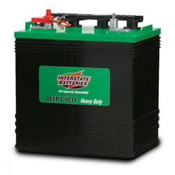 Q&A: How To Protect Your RV Batteries