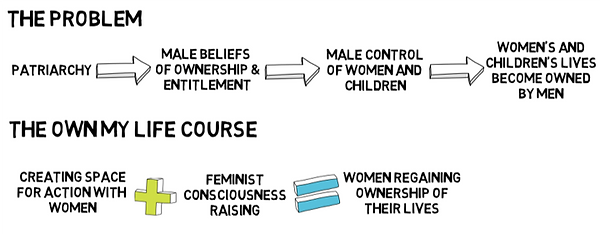 Theory of Change.png