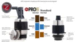 PRO2_standard_brew_head_infographic_smal