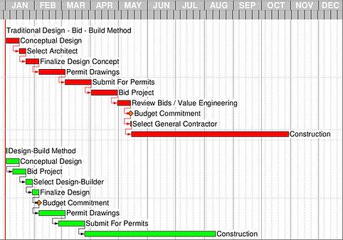 SureTrak  DESIGN BUILD.jpg
