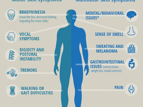 Parkinson's Disease- What you need to know!