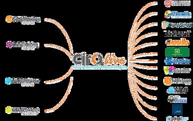 GoToMeeting GoToTraining GoToWebinar LMS integration
