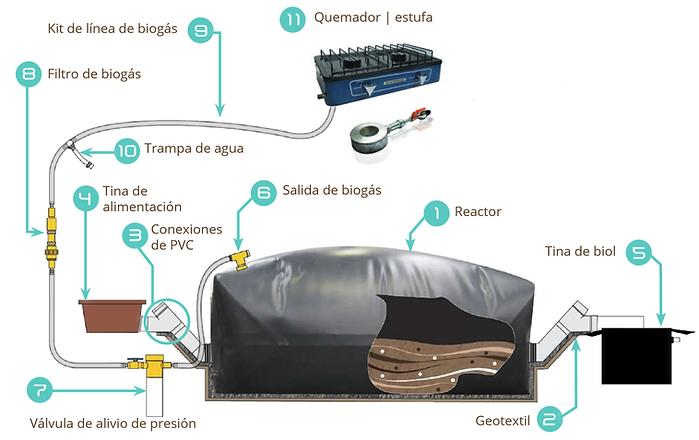 schéma Reactor détaillé.png