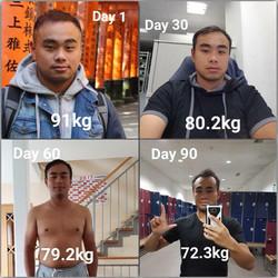 Leo -20kg