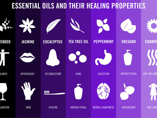 Wonderful Ways to use essential oils