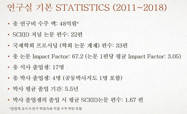 연구실 기본 Statistics.png