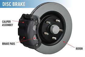 Ceramic brake pads and rotor