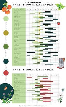 Zaai-&Oogst kalender_Verkleind.jpg