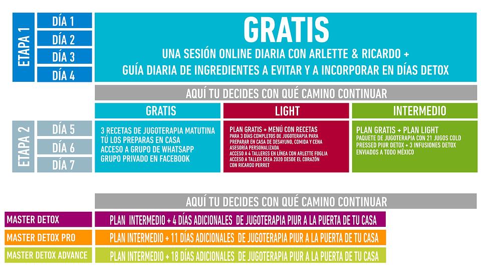 TABLA RETI DE++.png
