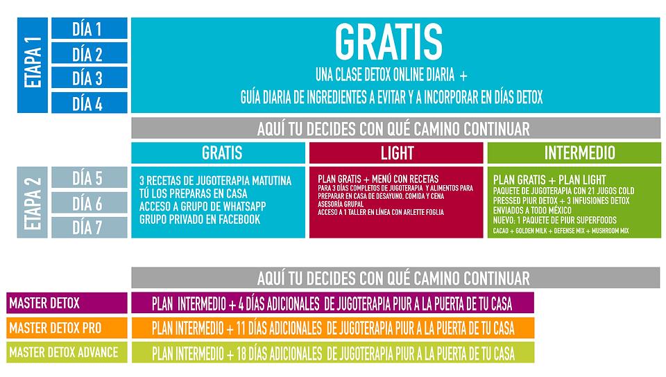 TABLA RETO DETOX 2021.png