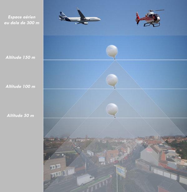 auto photo aérienne drone