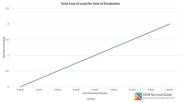 CVP - Variable Cost Total.jpg