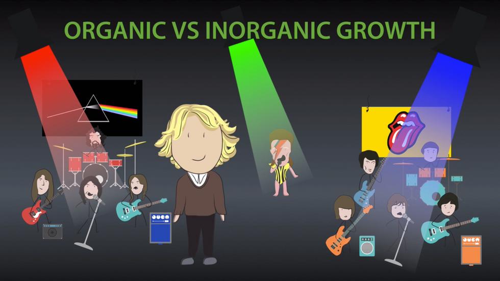 Up Learn Animation - Organic vs Inorganic Growth