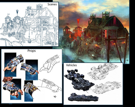 Various Concepts